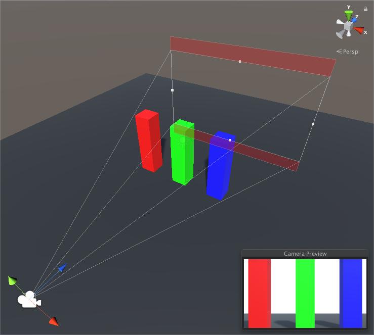 Gate Fit を Horizontal に設定: 解像度ゲートのアスペクト比は 16:9 です。フィルムゲートのアスペクト比は 1.37:1 (16mm) です。赤い領域は、Unity がゲームビューで画像をトリミングする部分を示しています。