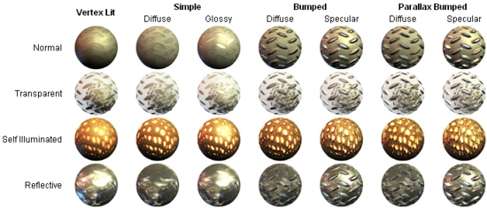 Unity materials and shaders for Waste material object