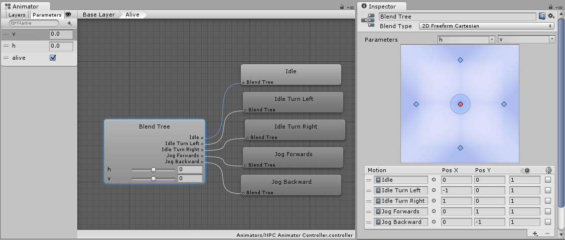 Unity - Manual: Animator Override Controllers