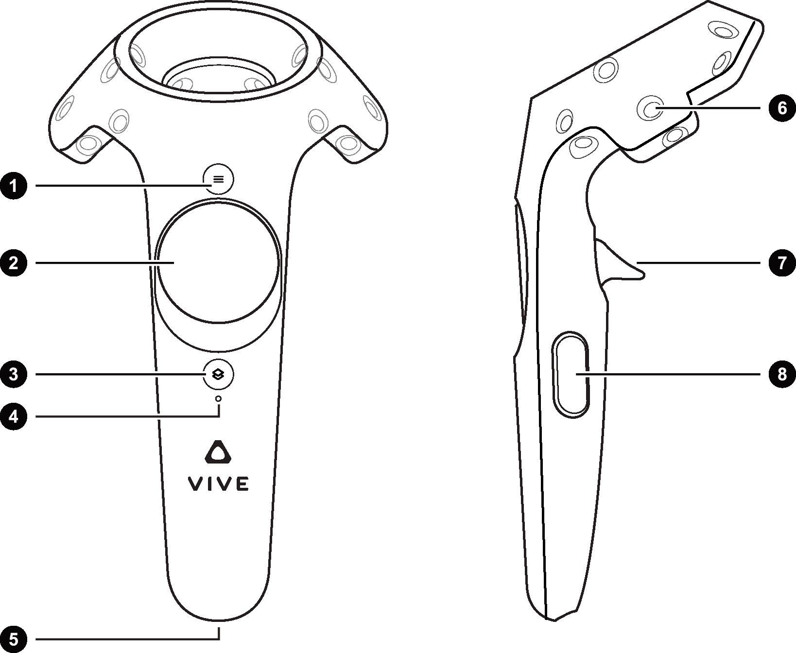 Openvr Controller