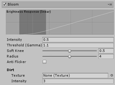 Unity - Manual: Bloom