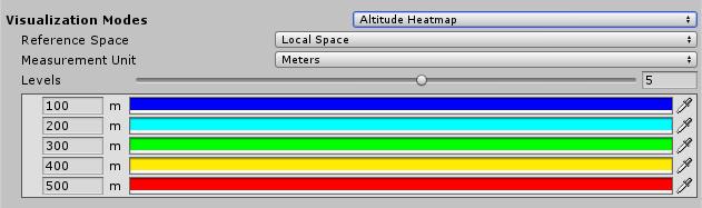 Altitude Heatmap Visualization | Package Manager UI website