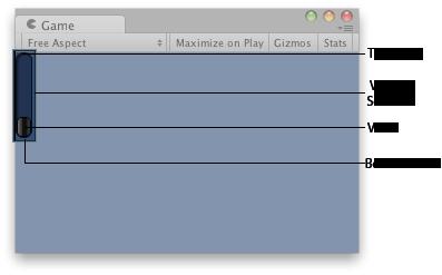 Unity - Scripting API: GUILayout VerticalScrollbar