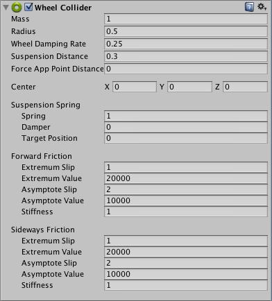 Wheel Collider - Unity Manual