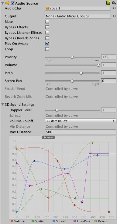 Unity - Manual: Audio Source (Fuente de Audio)