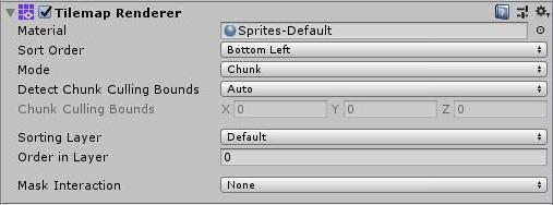 Unity - Manual: Tilemap Renderer Modes