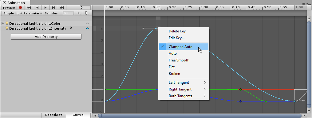 Unity - Manual: Editing Curves