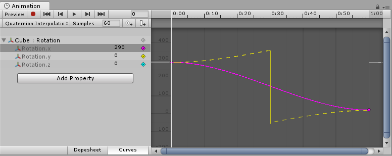 Placing two keys 270 degrees apart when using Quaternion interpolation will cause the interpolated value to go the other way around, which is only 90 degrees. The magenta curve is what is actually shown in the animation window. The true interpolation of the object is represented by the yellow dotted line in this screenshot, but does not actually appear in the editor.