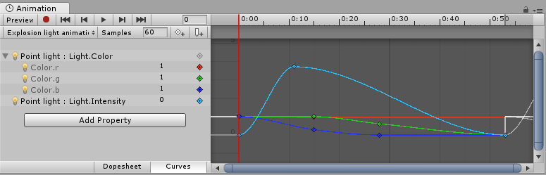 An example of Unitys Animation window being used to animate parameters of a component - in this case, the intensity and range of a point light