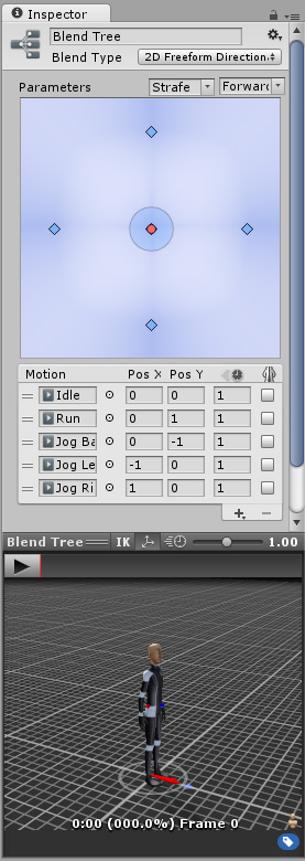 A 2D Blendtree set up with five animation clips, being previewed in the inspector