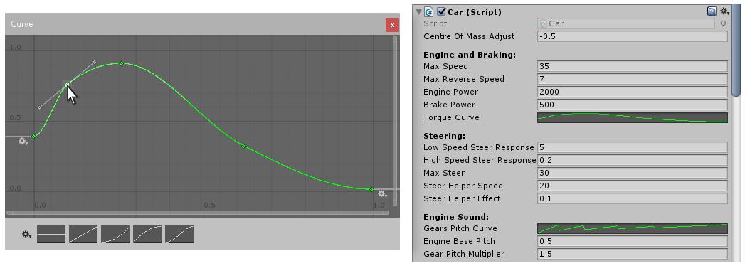 Unity - Manual: Editing Curves