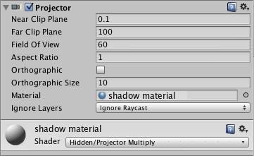 Unity - Manual: Projector