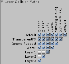 LayerCollisionMatrix.png