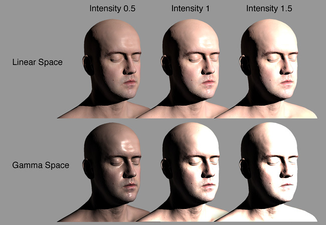 Problemas com cor na unity LinearRendering-Infinite3DHeadScan