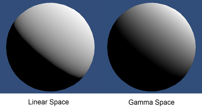 Unity - Manual: Linear or gamma workflow
