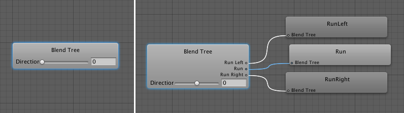 The Animator Window shows a graph of the entire Blend Tree. To the left is a Blend Tree with only the root Blend Node (no child nodes have been added yet). To the right is a Blend Tree with a root Blend Node and three Animation Clips as child nodes.