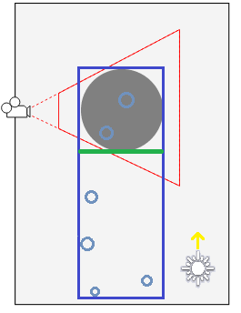 A diagram showing the shadow pancaking principle
