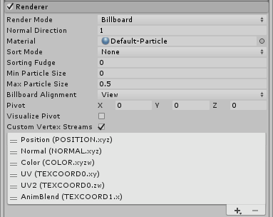 Unity - Manual: Particle System vertex streams and Standard