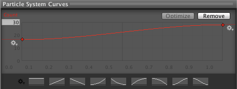 Particle System curves editor.
