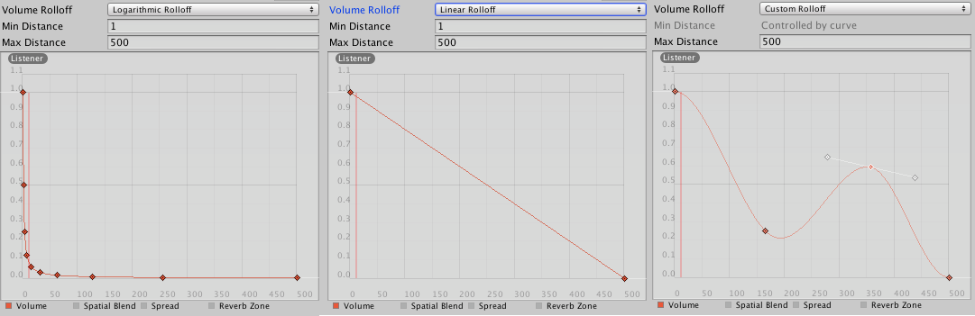 Rolloff Modes that an audio source can have.