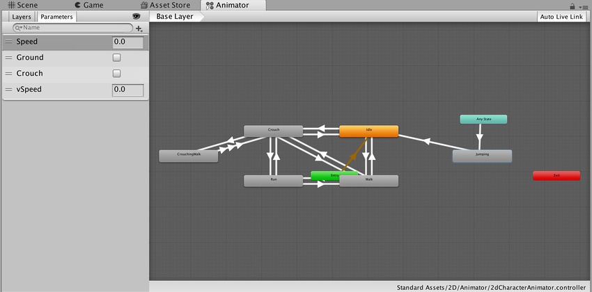 Unity automatically fits all states in the Animator Controller view when the A key is pressed