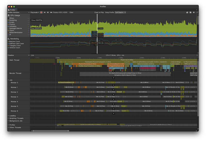 CPU Usage Profiler module with the Timeline view